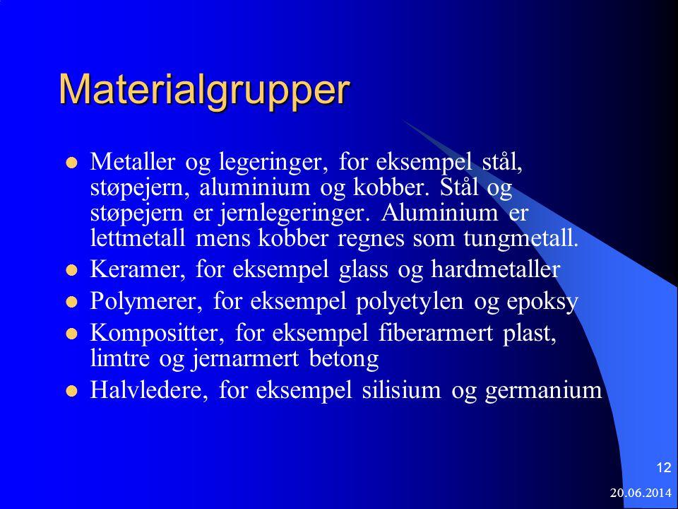 20.06.2014 12 Materialgrupper  Metaller og legeringer, for eksempel stål, støpejern, aluminium og kobber. Stål og støpejern er jernlegeringer. Alumin