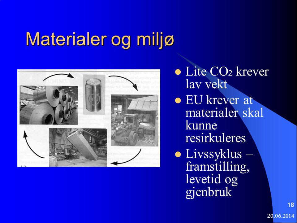 20.06.2014 18 Materialer og miljø  Lite CO 2 krever lav vekt  EU krever at materialer skal kunne resirkuleres  Livssyklus – framstilling, levetid o