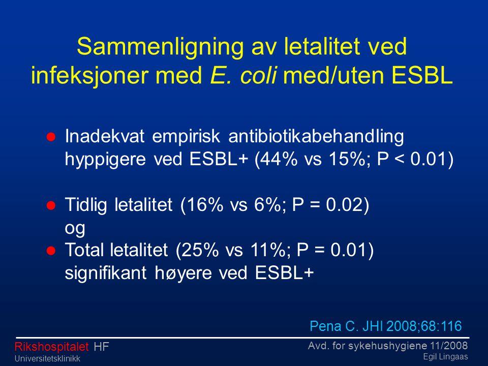 Avd. for sykehushygiene 11/2008 Egil Lingaas Rikshospitalet HF Universitetsklinikk  Inadekvat empirisk antibiotikabehandling hyppigere ved ESBL+ (44%