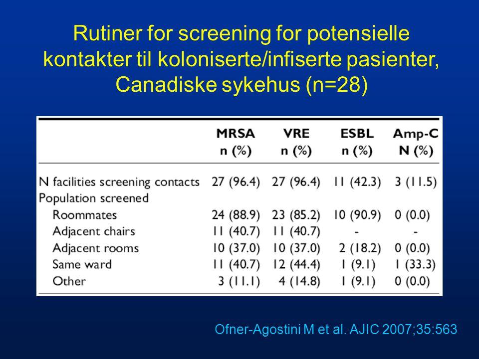 Rutiner for screening for potensielle kontakter til koloniserte/infiserte pasienter, Canadiske sykehus (n=28) Ofner-Agostini M et al. AJIC 2007;35:563
