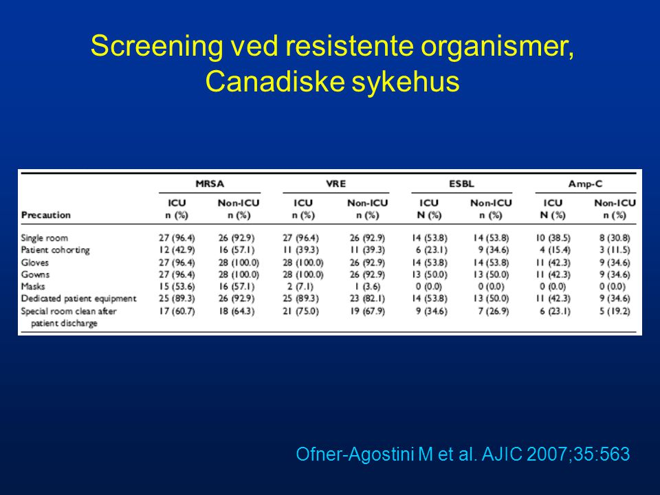Screening ved resistente organismer, Canadiske sykehus Ofner-Agostini M et al. AJIC 2007;35:563