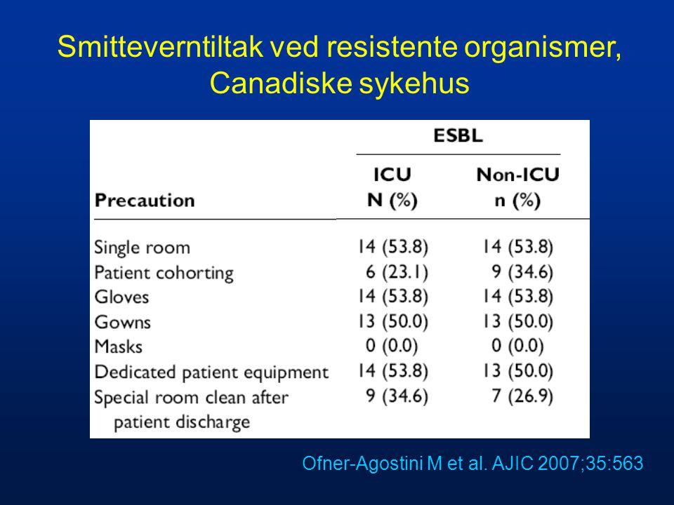 Smitteverntiltak ved resistente organismer, Canadiske sykehus Ofner-Agostini M et al. AJIC 2007;35:563