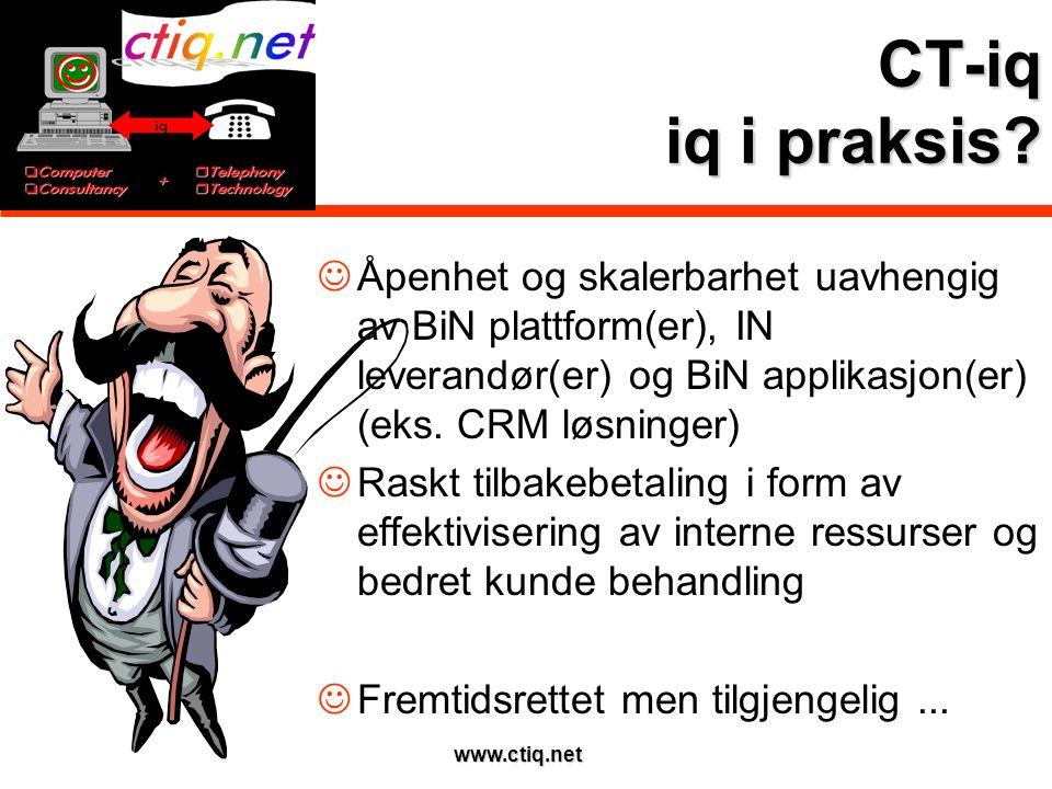 www.ctiq.net CT-iq iq i praksis.