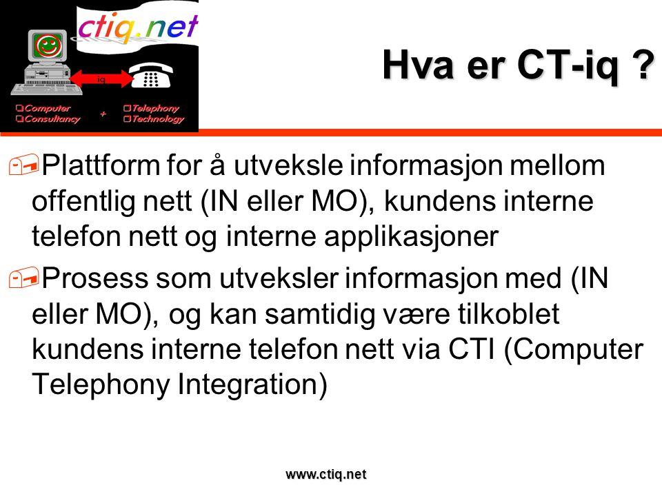 www.ctiq.net Hva er CT-iq .