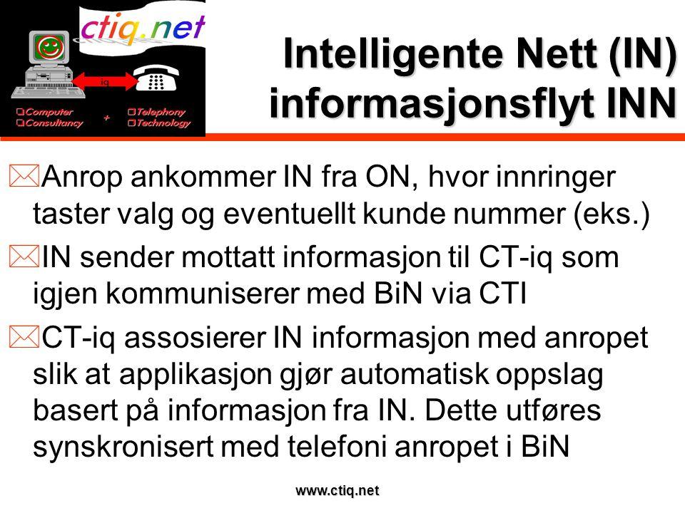www.ctiq.net Intelligente Nett (IN) informasjonsflyt INN  Anrop ankommer IN fra ON, hvor innringer taster valg og eventuellt kunde nummer (eks.)  IN sender mottatt informasjon til CT-iq som igjen kommuniserer med BiN via CTI  CT-iq assosierer IN informasjon med anropet slik at applikasjon gjør automatisk oppslag basert på informasjon fra IN.