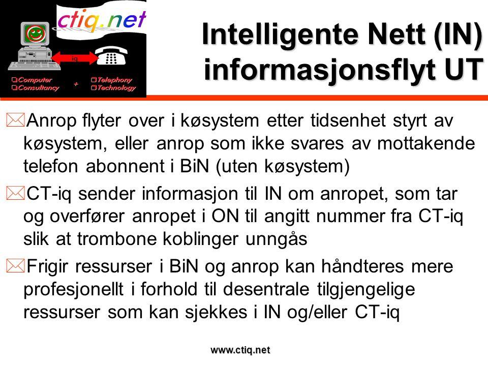www.ctiq.net Intelligente Nett (IN) informasjonsflyt UT  Anrop flyter over i køsystem etter tidsenhet styrt av køsystem, eller anrop som ikke svares av mottakende telefon abonnent i BiN (uten køsystem)  CT-iq sender informasjon til IN om anropet, som tar og overfører anropet i ON til angitt nummer fra CT-iq slik at trombone koblinger unngås  Frigir ressurser i BiN og anrop kan håndteres mere profesjonellt i forhold til desentrale tilgjengelige ressurser som kan sjekkes i IN og/eller CT-iq
