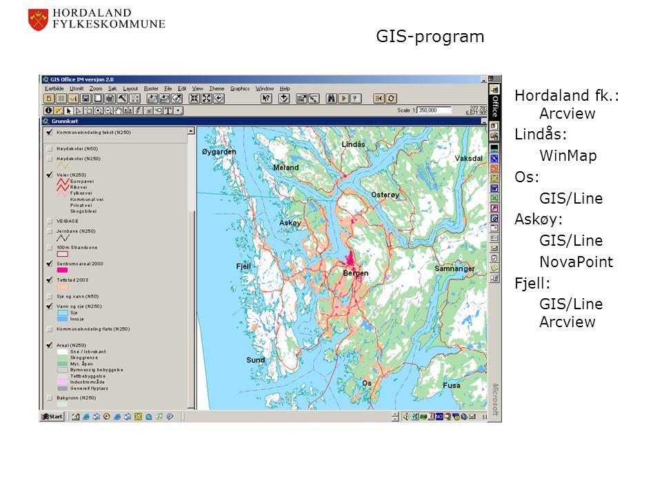 GIS-program Hordaland fk.: Arcview Lindås: WinMap Os: GIS/Line Askøy: GIS/Line NovaPoint Fjell: GIS/Line Arcview