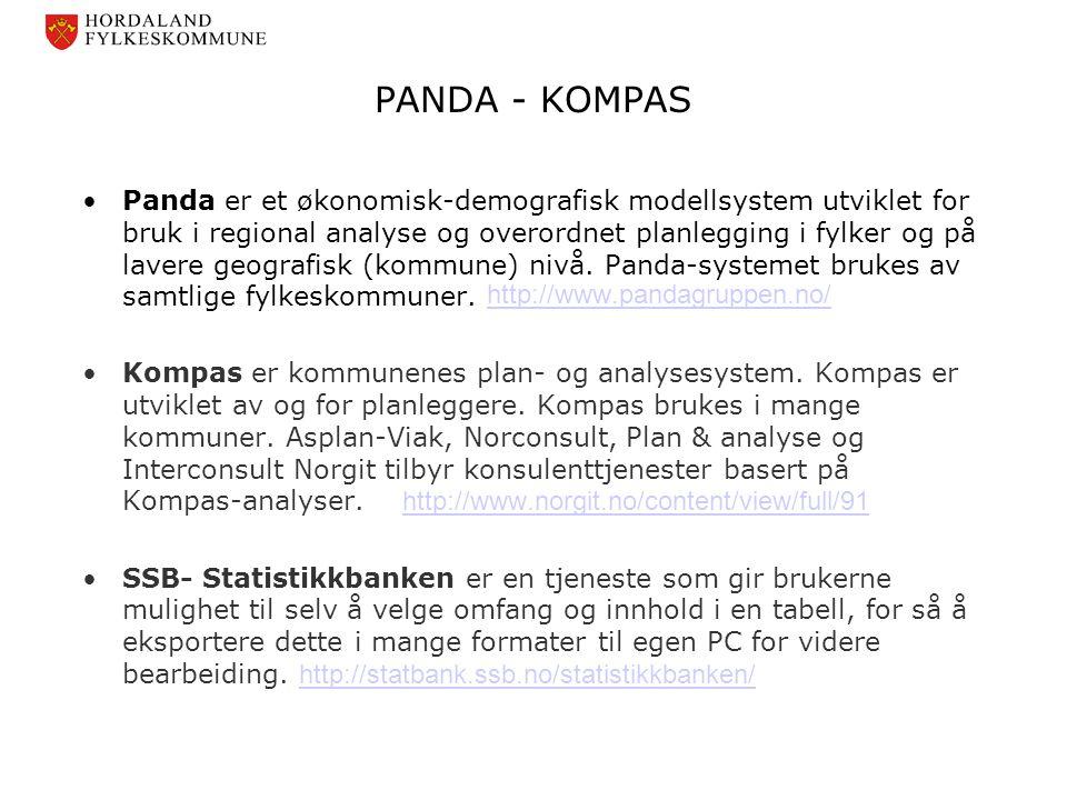 PANDA - KOMPAS •Panda er et økonomisk-demografisk modellsystem utviklet for bruk i regional analyse og overordnet planlegging i fylker og på lavere ge