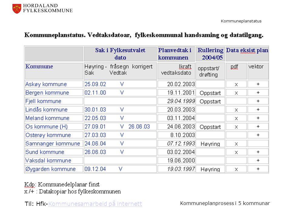 Kommuneplanstatus Kommuneplanprosess i 5 kommunar Til: Hfk-Kommunesamarbeid på internettKommunesamarbeid på internett