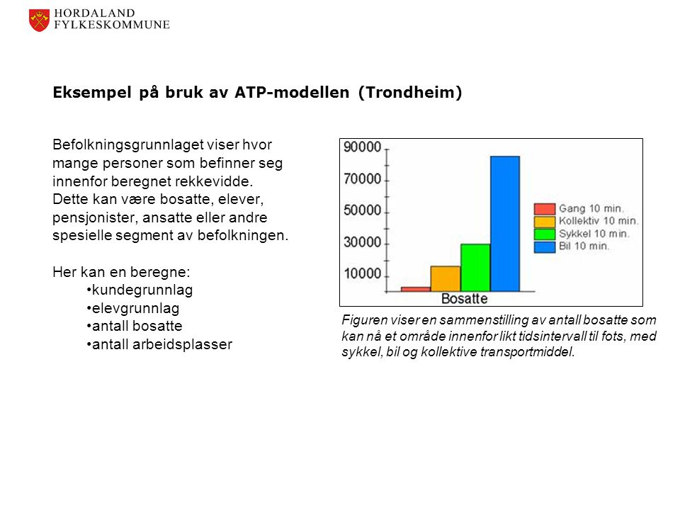 Eksempel på bruk av ATP-modellen (Trondheim) Befolkningsgrunnlaget viser hvor mange personer som befinner seg innenfor beregnet rekkevidde. Dette kan