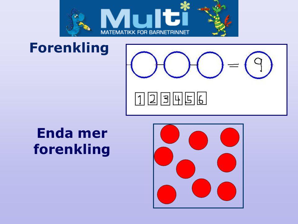 Å bruke varierte uttrykksformer En vei mot god begrepsforståelse •Konkret nivå •Halvkonkret nivå •Halvabstrakt nivå •Abstrakt nivå