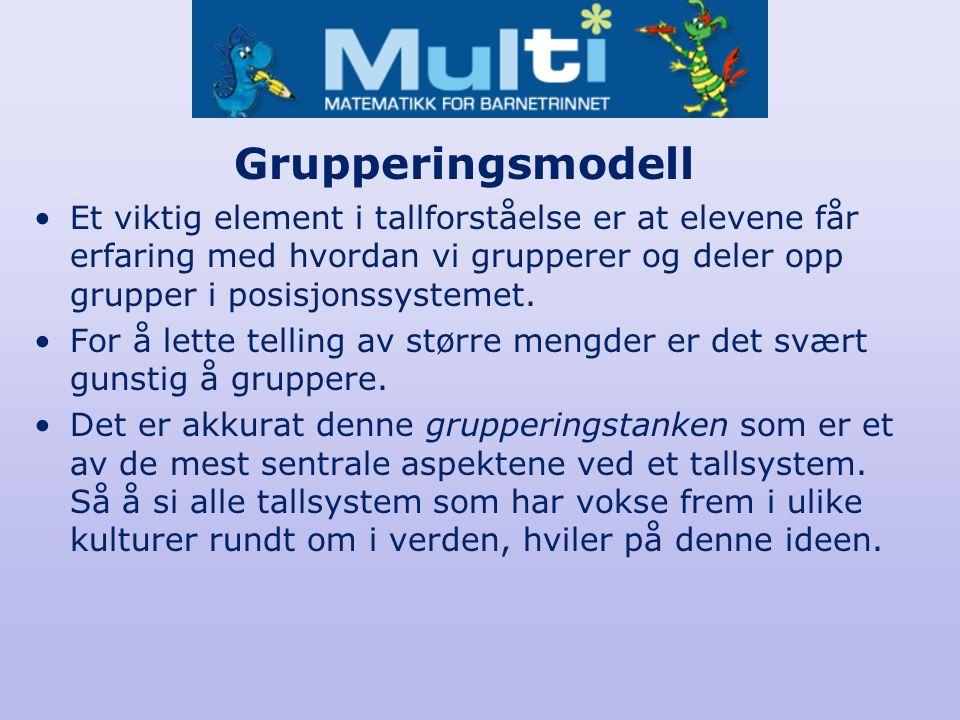 Grupperingsmodell •Et viktig element i tallforståelse er at elevene får erfaring med hvordan vi grupperer og deler opp grupper i posisjonssystemet.