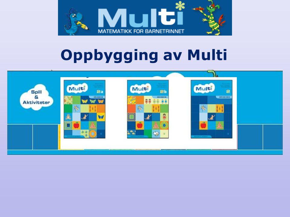 Oppbygging av Multi
