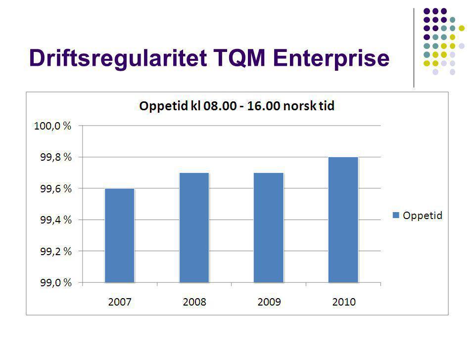 Driftsregularitet TQM Enterprise