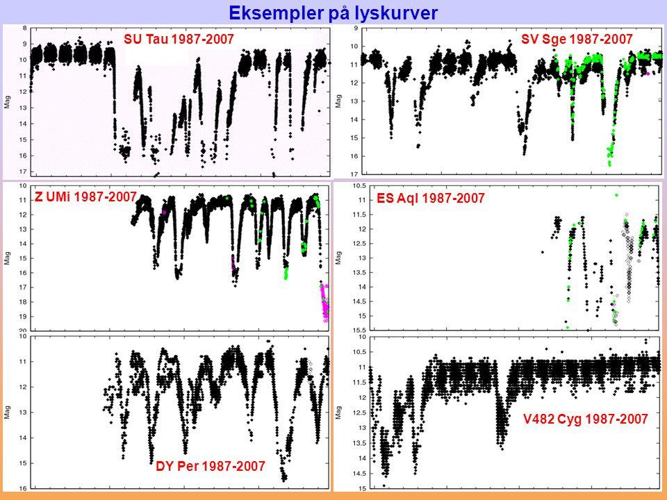 Eksempler på lyskurver SU Tau 1987-2007SV Sge 1987-2007 Z UMi 1987-2007 ES Aql 1987-2007 DY Per 1987-2007 V482 Cyg 1987-2007