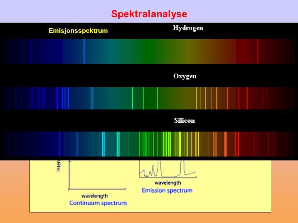 Spektralanalyse Absorpsjonsspektrum Emisjonsspektrum
