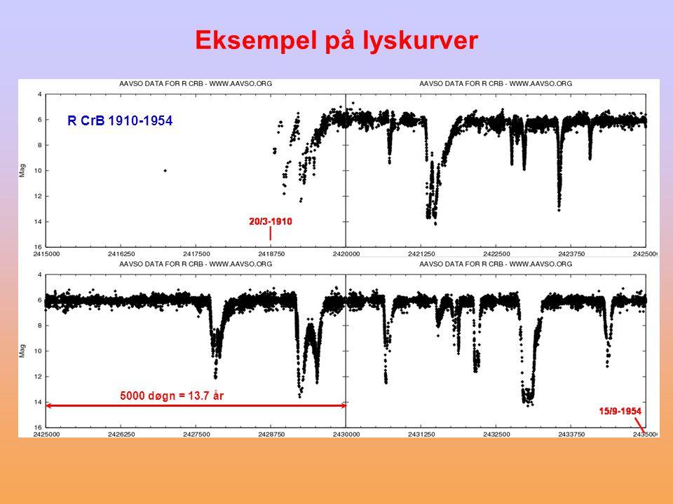 Eksempel på lyskurver 5000 døgn = 13.7 år R CrB 1910-1954
