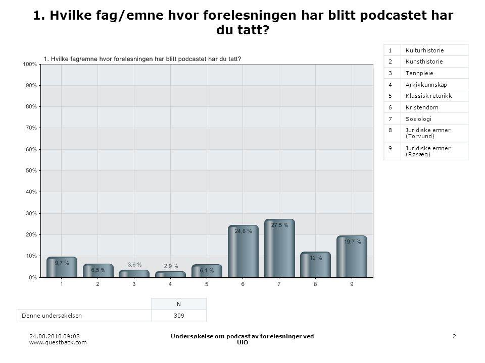 24.08.2010 09:08 www.questback.com Undersøkelse om podcast av forelesninger ved UiO 3 2.