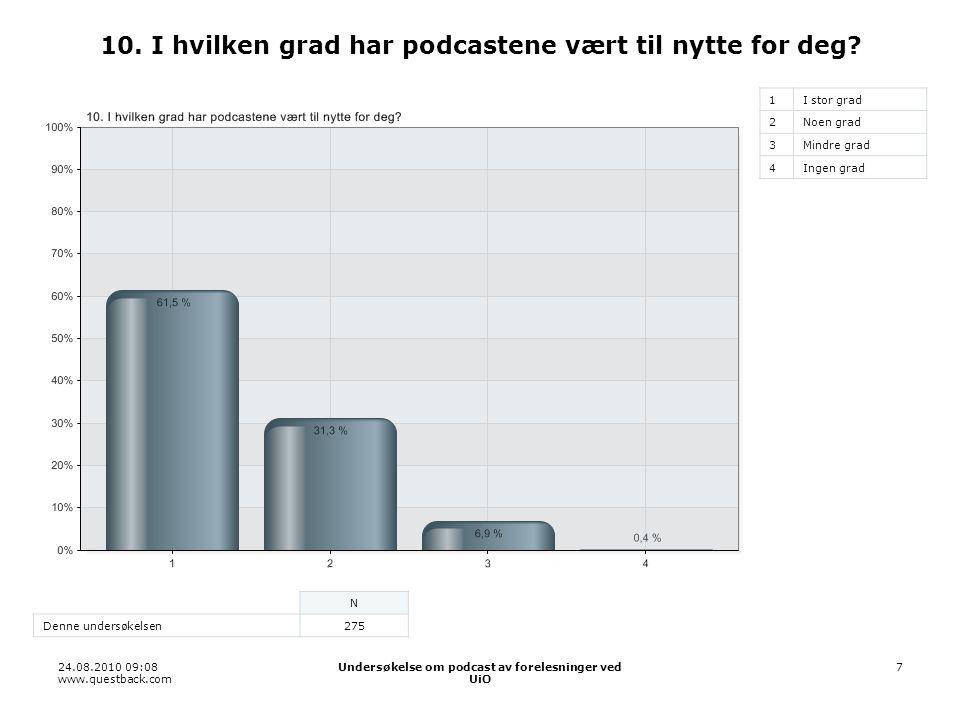 24.08.2010 09:08 www.questback.com Undersøkelse om podcast av forelesninger ved UiO 7 10.
