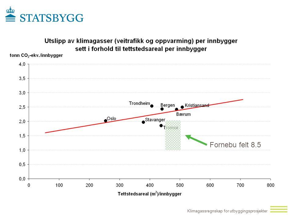 Fornebu felt 8.5