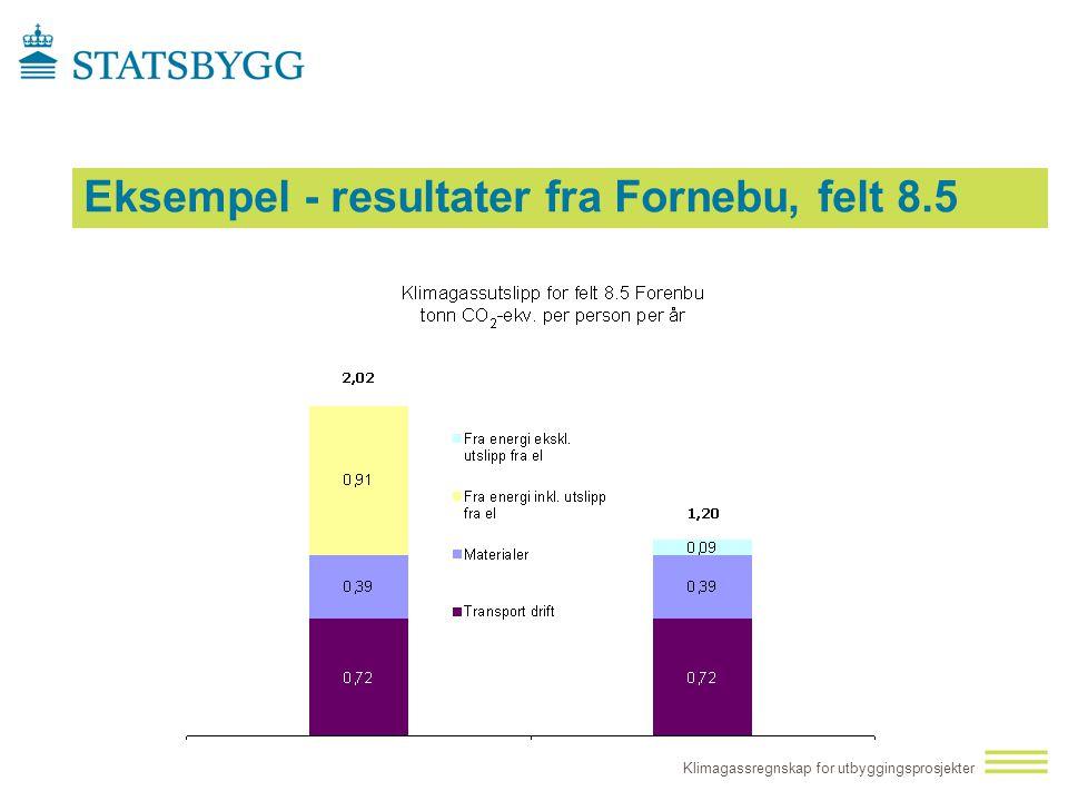 Klimagassregnskap for utbyggingsprosjekter Eksempel - resultater fra Fornebu, felt 8.5