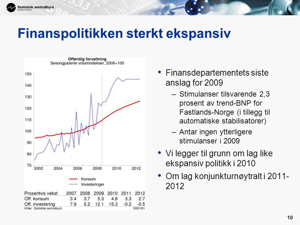 10 Finanspolitikken sterkt ekspansiv • Finansdepartementets siste anslag for 2009 –Stimulanser tilsvarende 2,3 prosent av trend-BNP for Fastlands-Norg