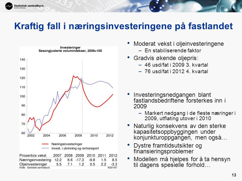 13 Kraftig fall i næringsinvesteringene på fastlandet • Moderat vekst i oljeinvesteringene –En stabiliserende faktor • Gradvis økende oljepris: –46 us