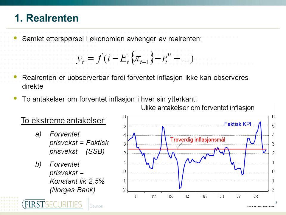 19 Source: 1. Realrenten Samlet etterspørsel i økonomien avhenger av realrenten: Realrenten er uobserverbar fordi forventet inflasjon ikke kan observe