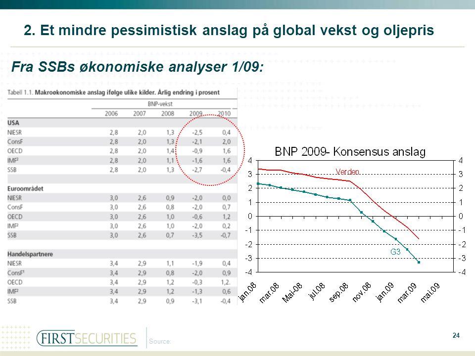 24 Source: 2. Et mindre pessimistisk anslag på global vekst og oljepris Fra SSBs økonomiske analyser 1/09: