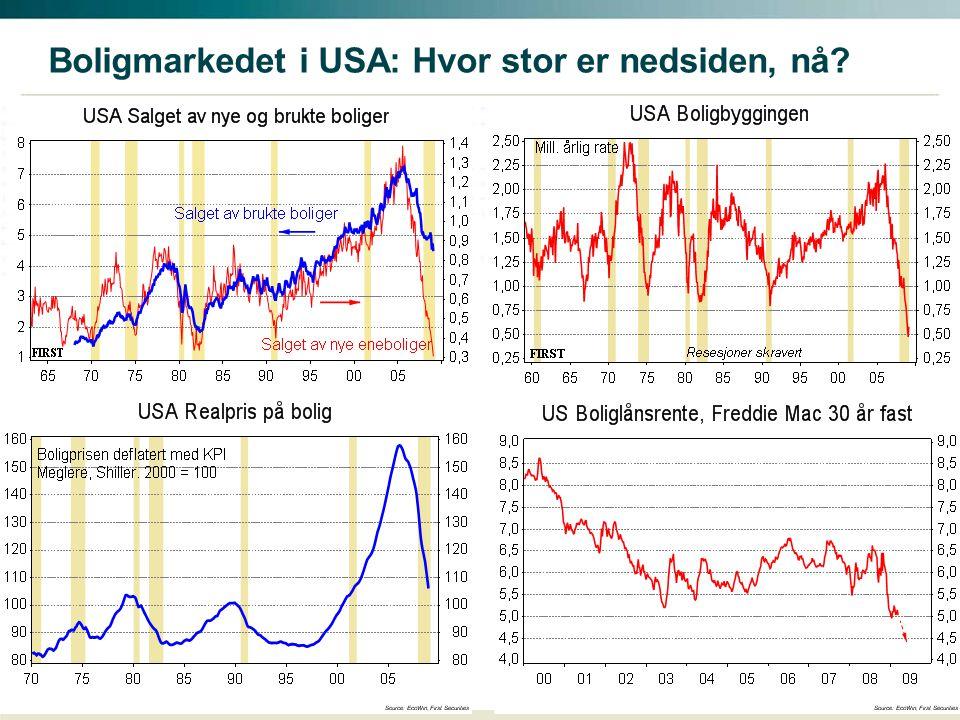 28 Source: Boligmarkedet i USA: Hvor stor er nedsiden, nå?