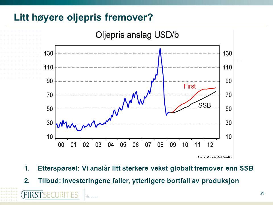 29 Source: Litt høyere oljepris fremover? 1.Etterspørsel: Vi anslår litt sterkere vekst globalt fremover enn SSB 2.Tilbud: Investeringene faller, ytte