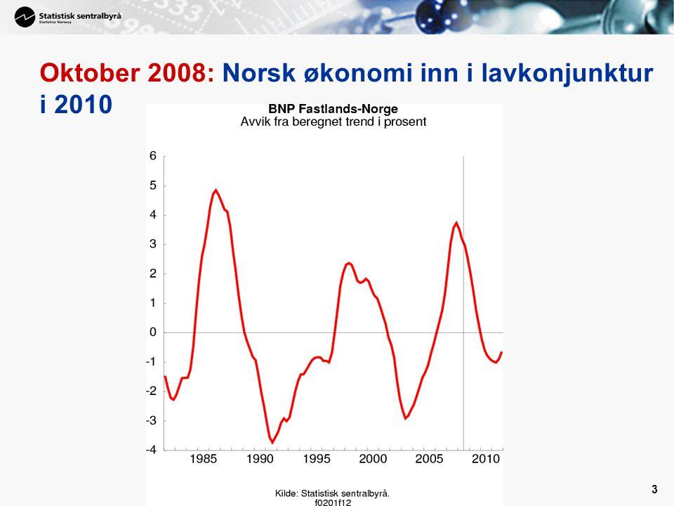 3 Oktober 2008: Norsk økonomi inn i lavkonjunktur i 2010