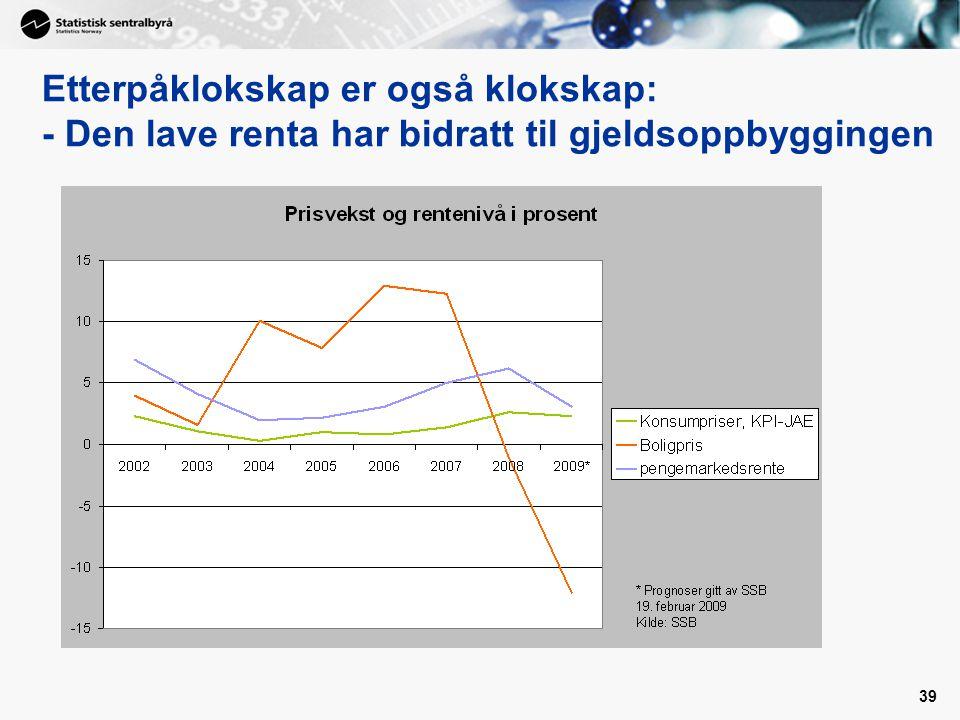 39 Etterpåklokskap er også klokskap: - Den lave renta har bidratt til gjeldsoppbyggingen