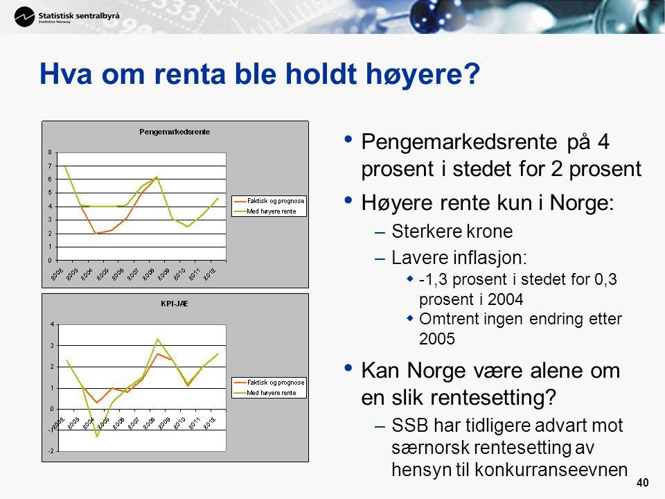 40 Hva om renta ble holdt høyere? • Pengemarkedsrente på 4 prosent i stedet for 2 prosent • Høyere rente kun i Norge: –Sterkere krone –Lavere inflasjo