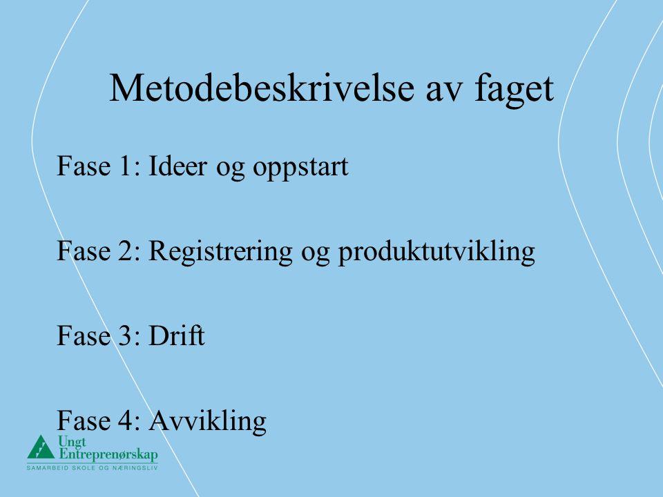 Metodebeskrivelse av faget Fase 1: Ideer og oppstart Fase 2: Registrering og produktutvikling Fase 3: Drift Fase 4: Avvikling