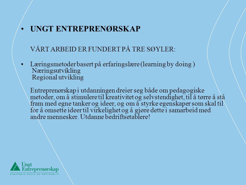 •UNGT ENTREPRENØRSKAP VÅRT ARBEID ER FUNDERT PÅ TRE SØYLER: •Læringsmetoder basert på erfaringslære (learning by doing ) Næringsutvikling Regional utv