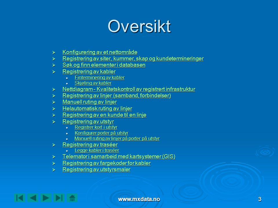 www.mxdata.no3 Oversikt  Konfigurering av et nettområde Konfigurering av et nettområde Konfigurering av et nettområde  Registrering av siter, kummer