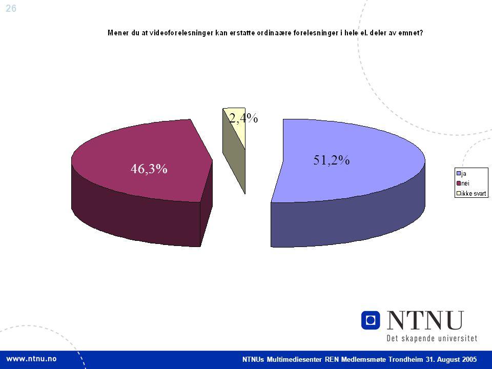 26 51,2% 46,3% 2,4% NTNUs Multimediesenter REN Medlemsmøte Trondheim 31. August 2005