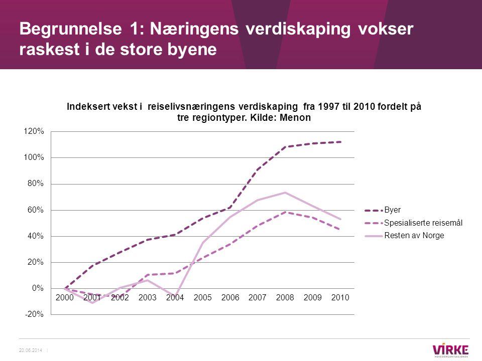 Begrunnelse 1: Næringens verdiskaping vokser raskest i de store byene 20.06.2014 |