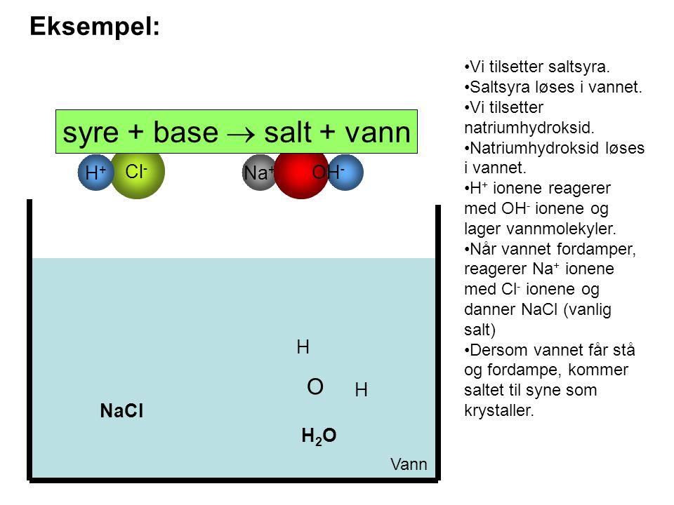 Cl - H+H+ Na + OH - SyreBase •Vi tilsetter saltsyra. •Saltsyra løses i vannet. •Vi tilsetter natriumhydroksid. •Natriumhydroksid løses i vannet. •H +