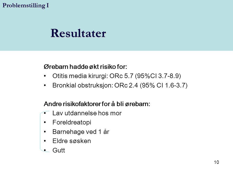 10 Resultater Ørebarn hadde økt risiko for: •Otitis media kirurgi: ORc 5.7 (95%CI 3.7-8.9) •Bronkial obstruksjon: ORc 2.4 (95% CI 1.6-3.7) Andre risik