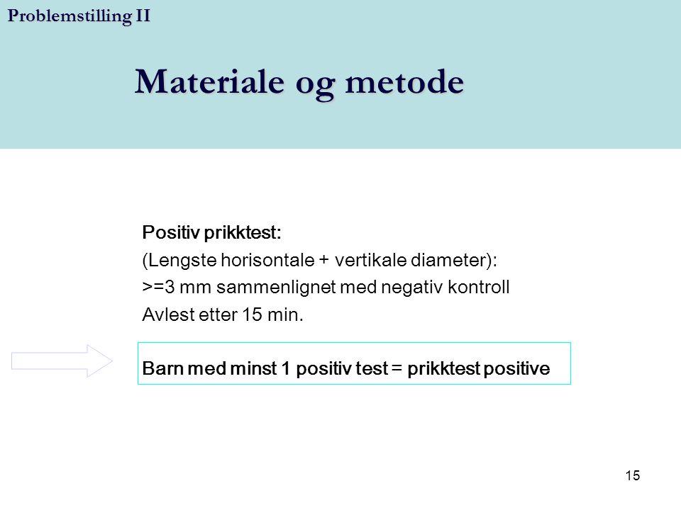 15 Positiv prikktest: (Lengste horisontale + vertikale diameter): >=3 mm sammenlignet med negativ kontroll Avlest etter 15 min. Barn med minst 1 posit