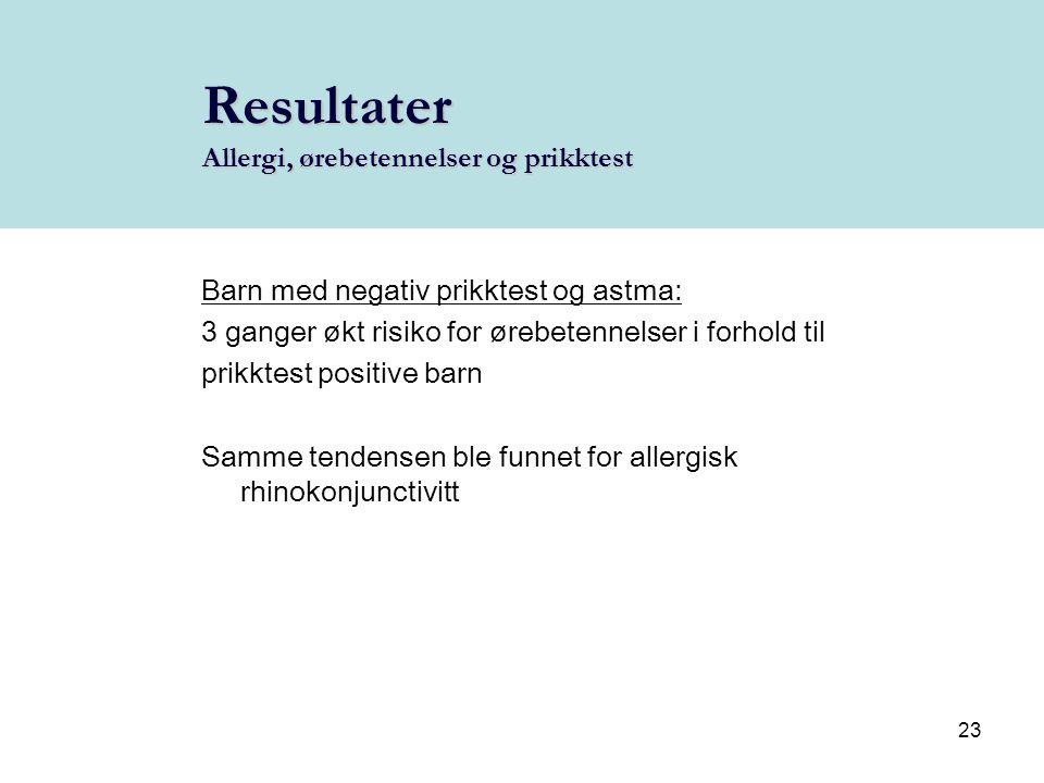 23 Resultater Allergi, ørebetennelser og prikktest Barn med negativ prikktest og astma: 3 ganger økt risiko for ørebetennelser i forhold til prikktest