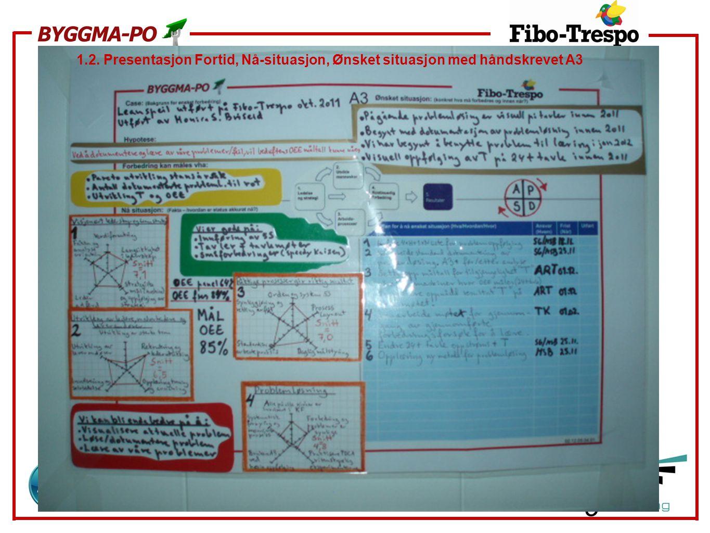 9 1.2. Presentasjon Fortid, Nå-situasjon, Ønsket situasjon med håndskrevet A3