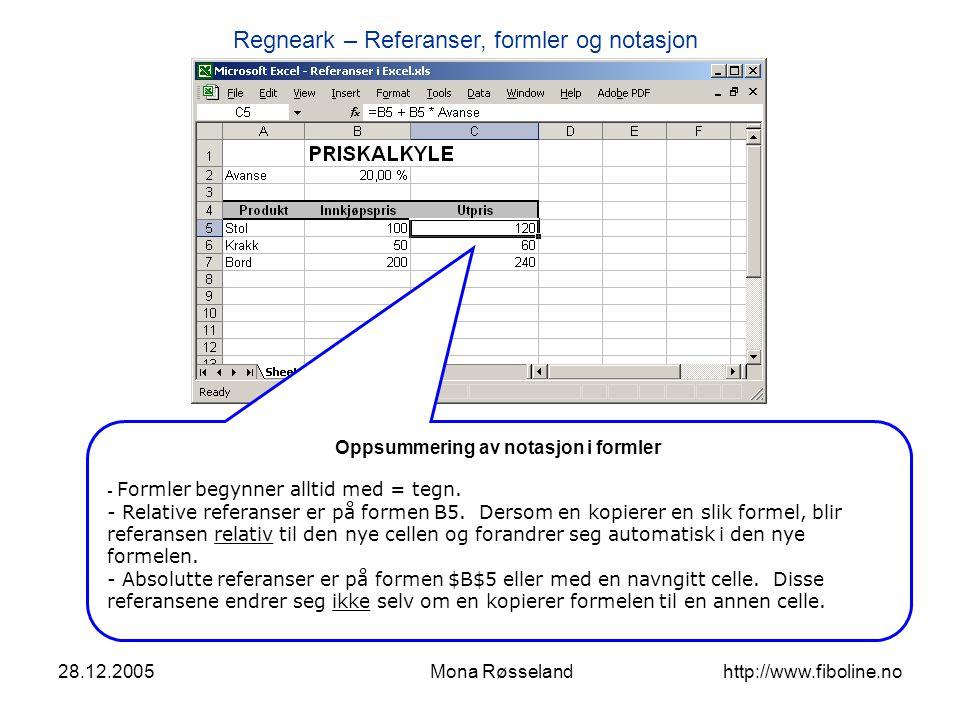 Regneark – Referanser, formler og notasjon 28.12.2005Mona Røsseland http://www.fiboline.no Oppsummering av notasjon i formler - Formler begynner allti