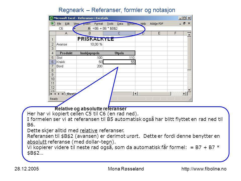 Regneark – Referanser, formler og notasjon 28.12.2005Mona Røsseland http://www.fiboline.no Relative og absolutte referanser Vi kan nå endre avansen fra 10% til 20%...