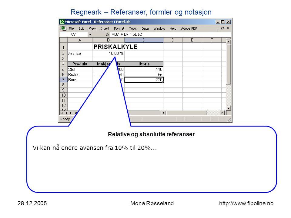 Regneark – Referanser, formler og notasjon 28.12.2005Mona Røsseland http://www.fiboline.no Relative og absolutte referanser Utprisen er automatisk utregnet til nye priser (20% avanse) på alle linjene.