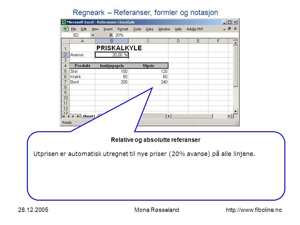 Regneark – Referanser, formler og notasjon 28.12.2005Mona Røsseland http://www.fiboline.no Relative og absolutte referanser Utprisen er automatisk utr
