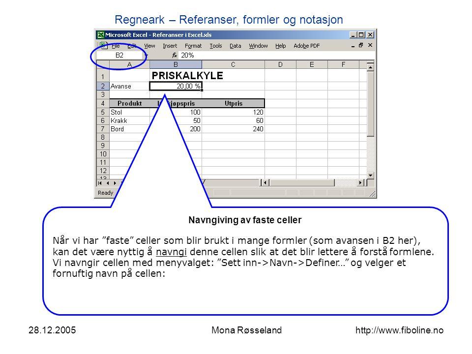 Regneark – Referanser, formler og notasjon 28.12.2005Mona Røsseland http://www.fiboline.no Navngiving av faste celler Avanse .