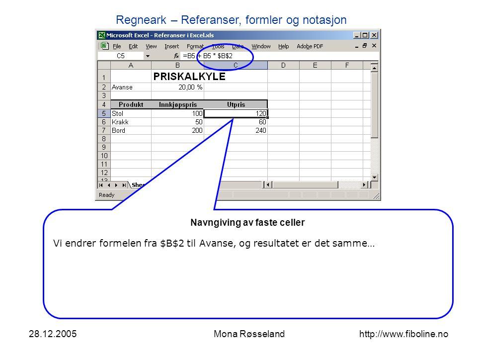 Regneark – Referanser, formler og notasjon 28.12.2005Mona Røsseland http://www.fiboline.no Navngiving av faste celler Her ser vi at formelen refererer til Avanse , men resultatet i utprisen er det samme.
